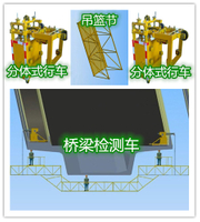 簡易式吊籃橋梁檢測車優點/特點